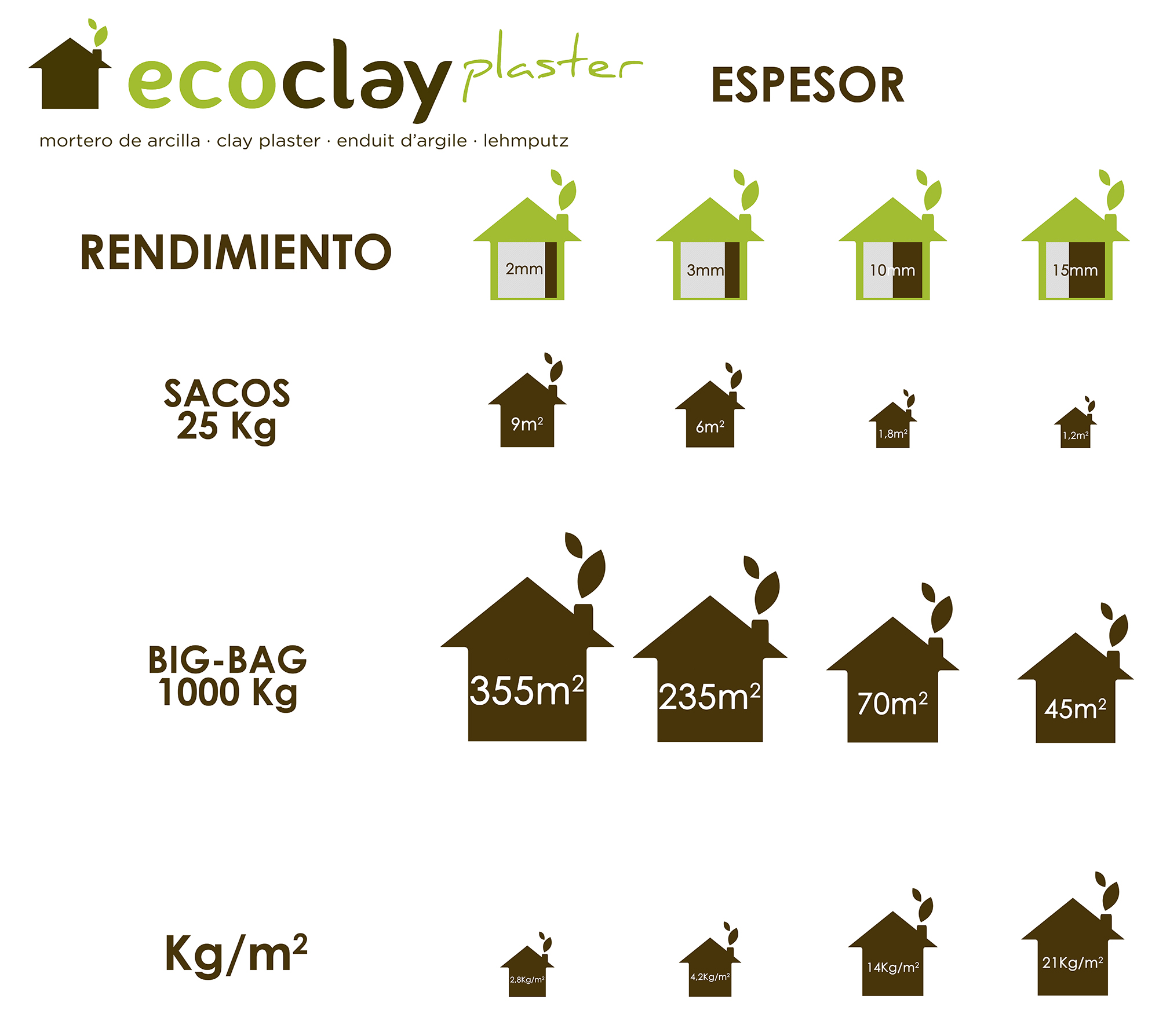 RENDIMIENTOS ecoclay ACABADO SOBRE ENVASES web