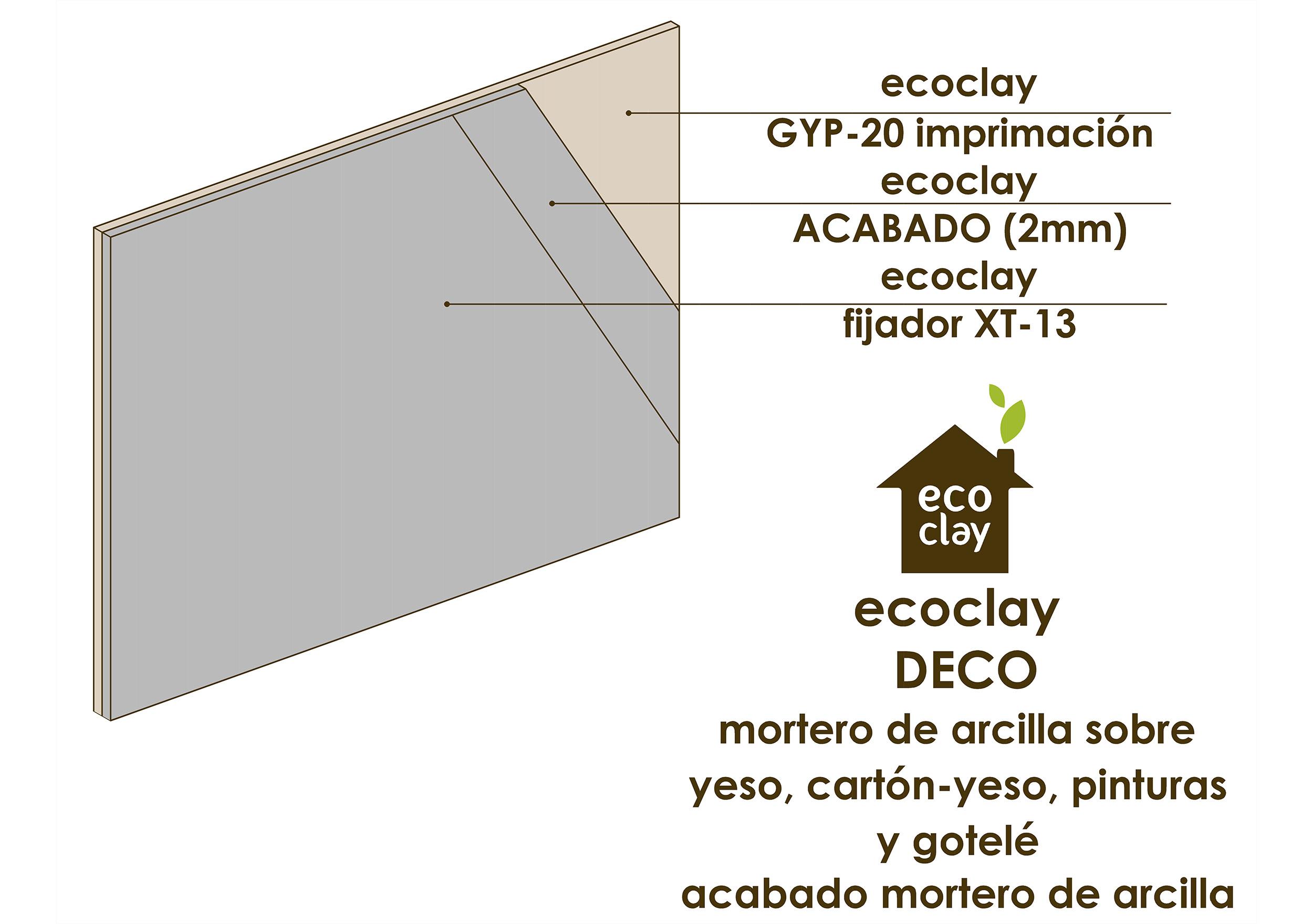 ecoclayDECO, acabado mortero de arcilla, ecoclay ACABADO