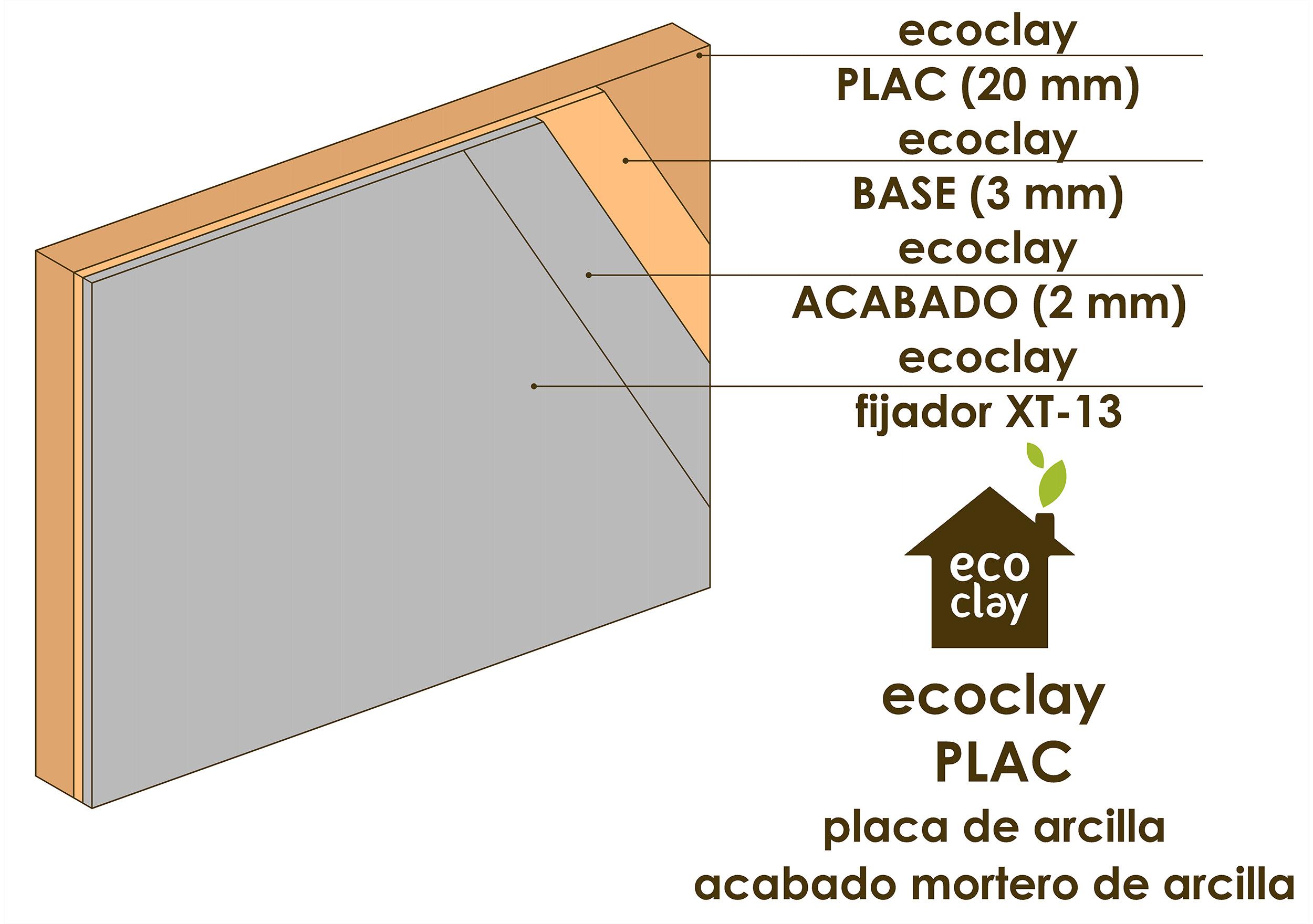 ecoclayPLAC, acabado mortero de arcilla, ecoclay ACABADO
