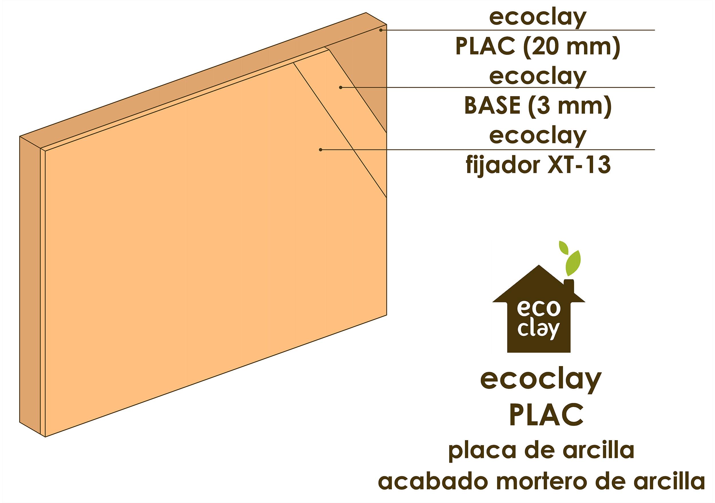 ecoclayPLAC, acabado mortero de arcilla, ecoclay BASE