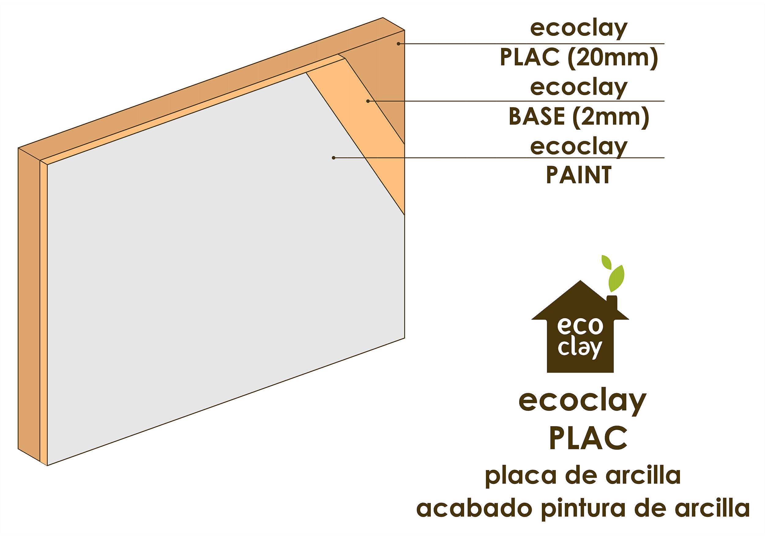 ecoclayPLAC, acabado pintura de arcilla, ecoclay PAINT