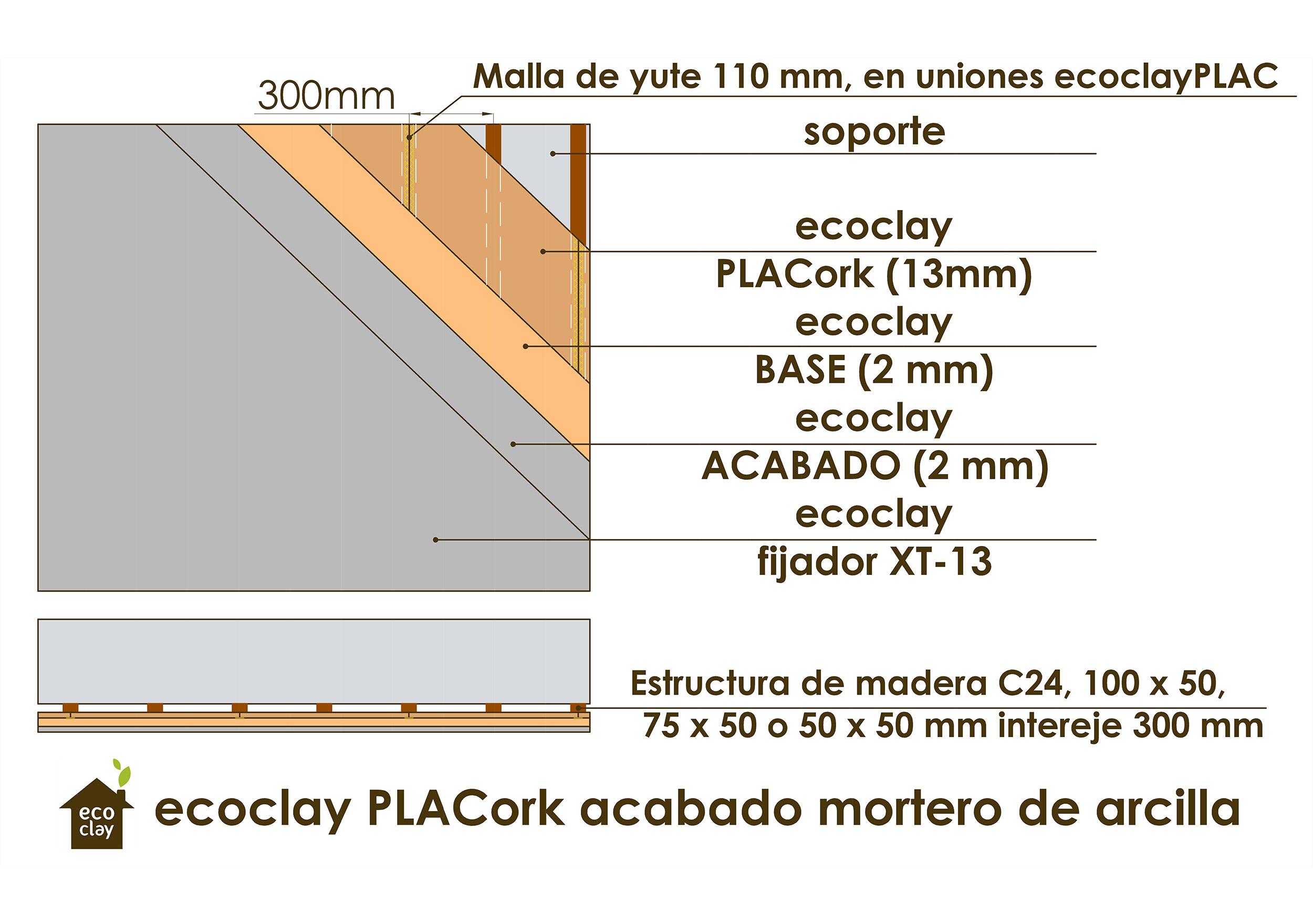 ecoclayPLACork, acabado mortero de arcilla, ecoclay ACABADO