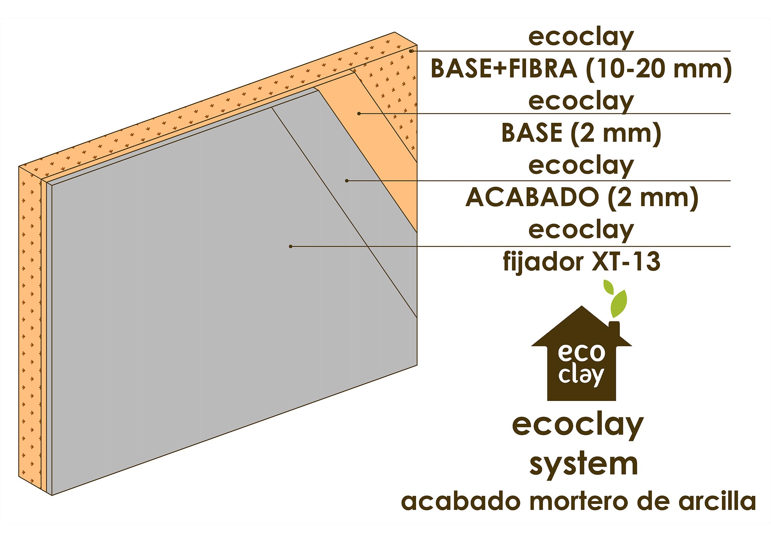 ecoclay SYSTEM, acabado mortero de arcilla, ecoclay ACABADO
