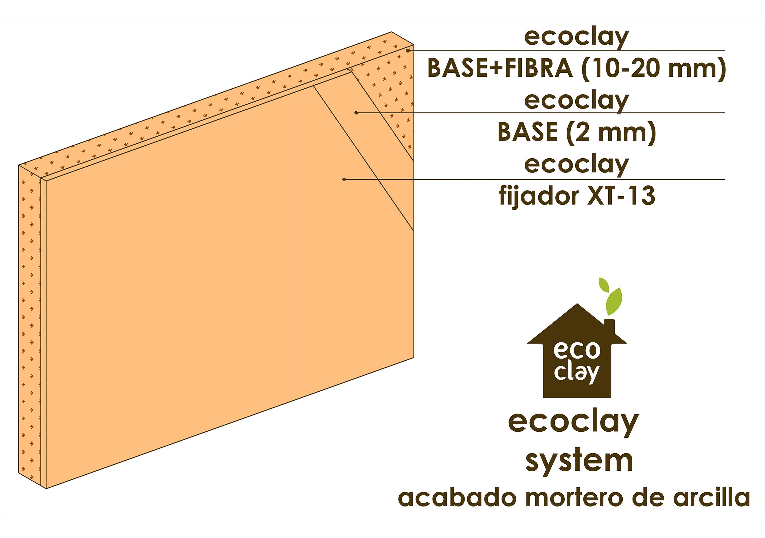 ecoclay SYSTEM, acabado mortero de arcilla, ecoclay BASE