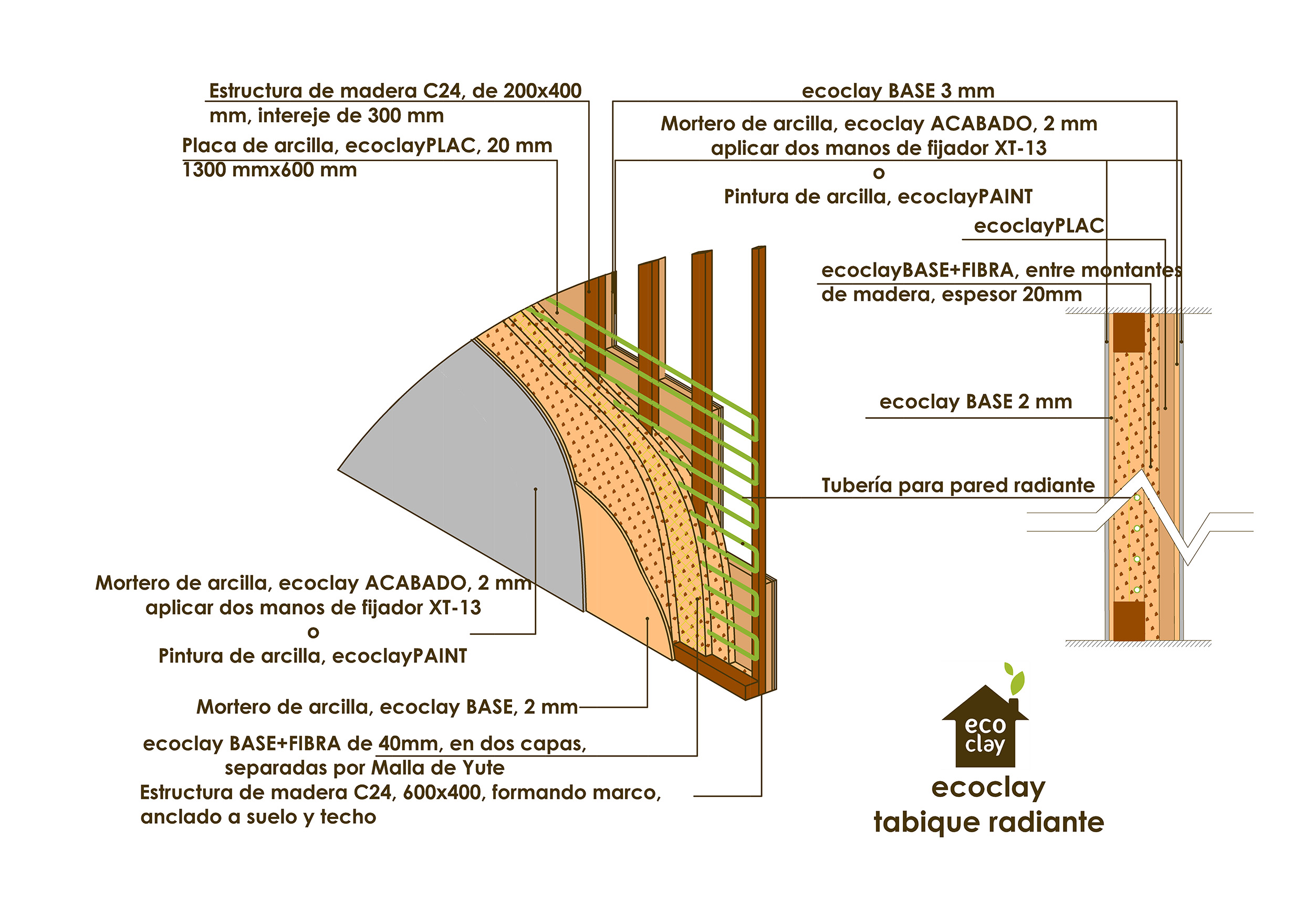 ecoclay PLAC, tabique radiante