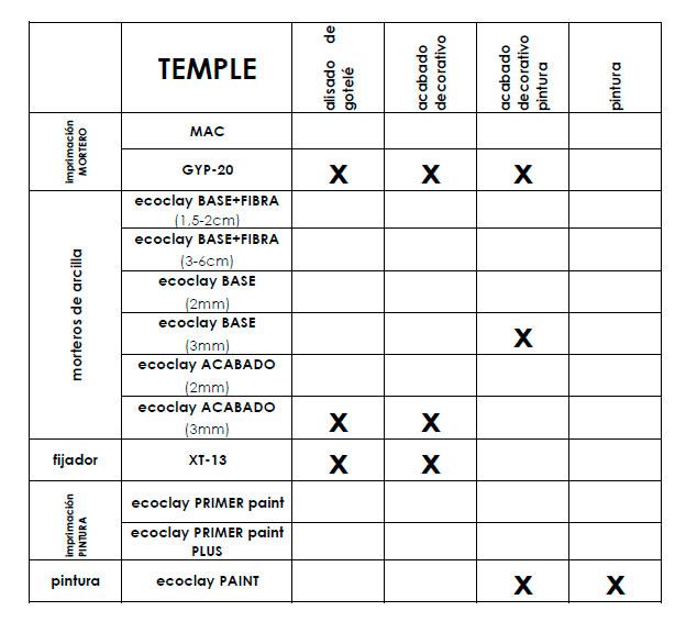 donde y como utilizar ecoclay-temple