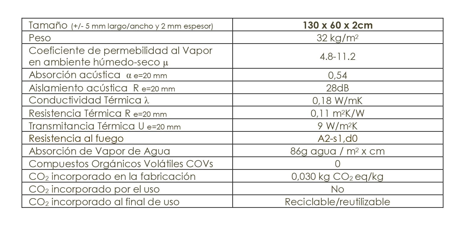 datos técnicos ecoclayPLAC