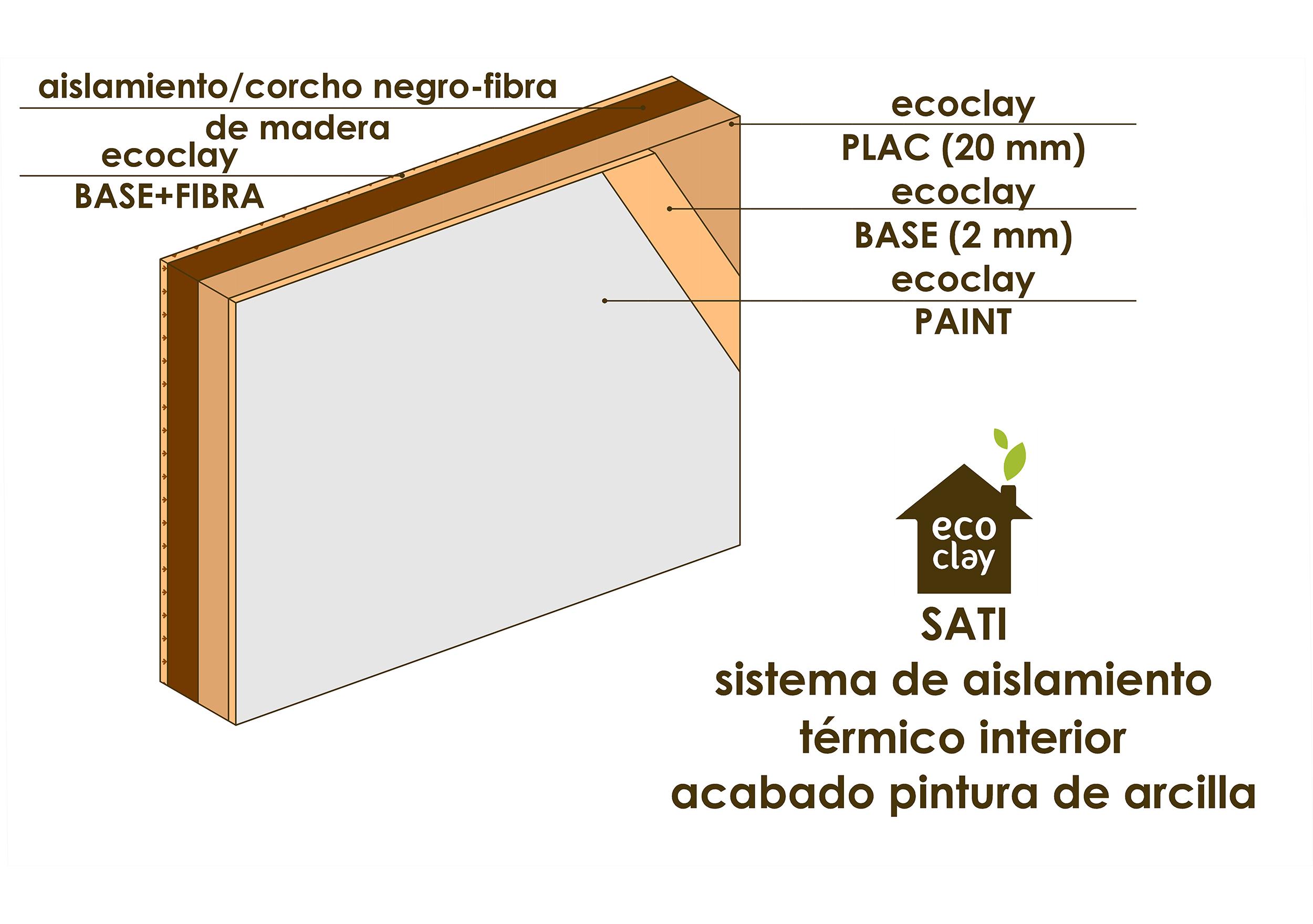 SATI. acabado de pintura de arcilla. ecoclayPAINT