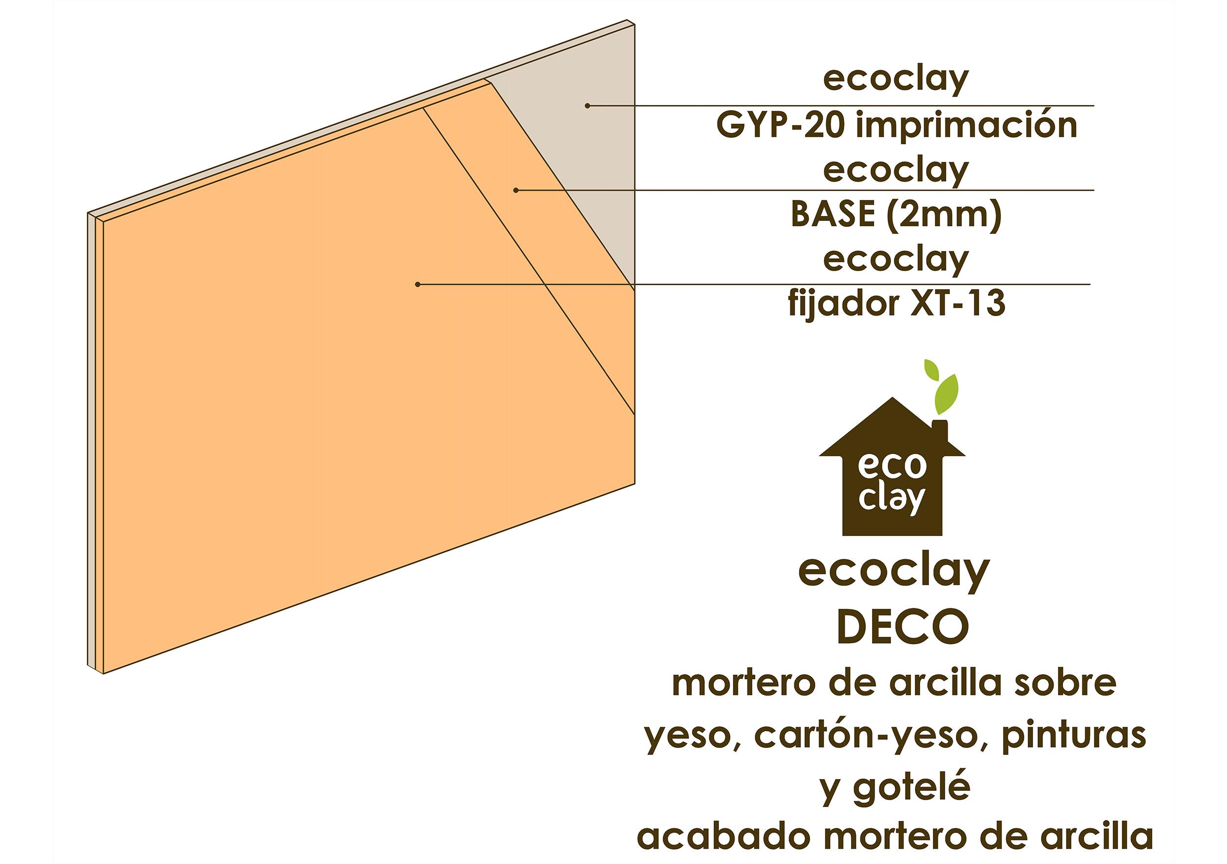 ecoclayDECO, acabado mortero de arcilla, ecoclay BASE