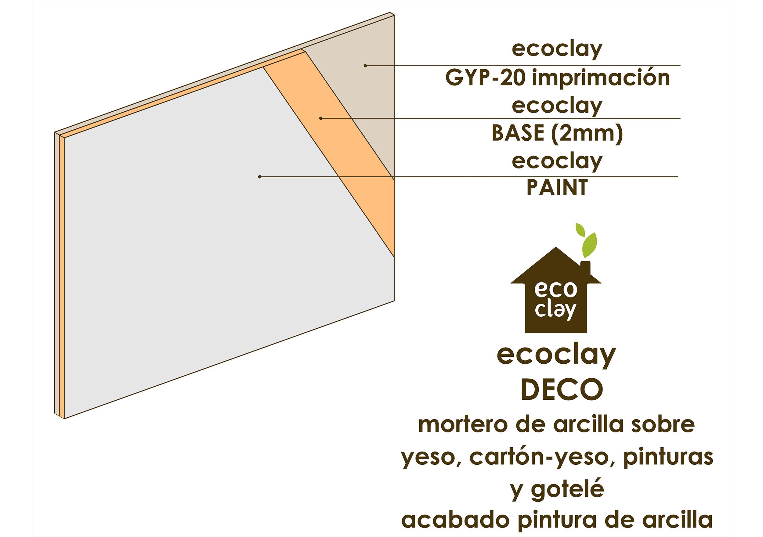 ecoclayDECO, acabado pintura de arcilla