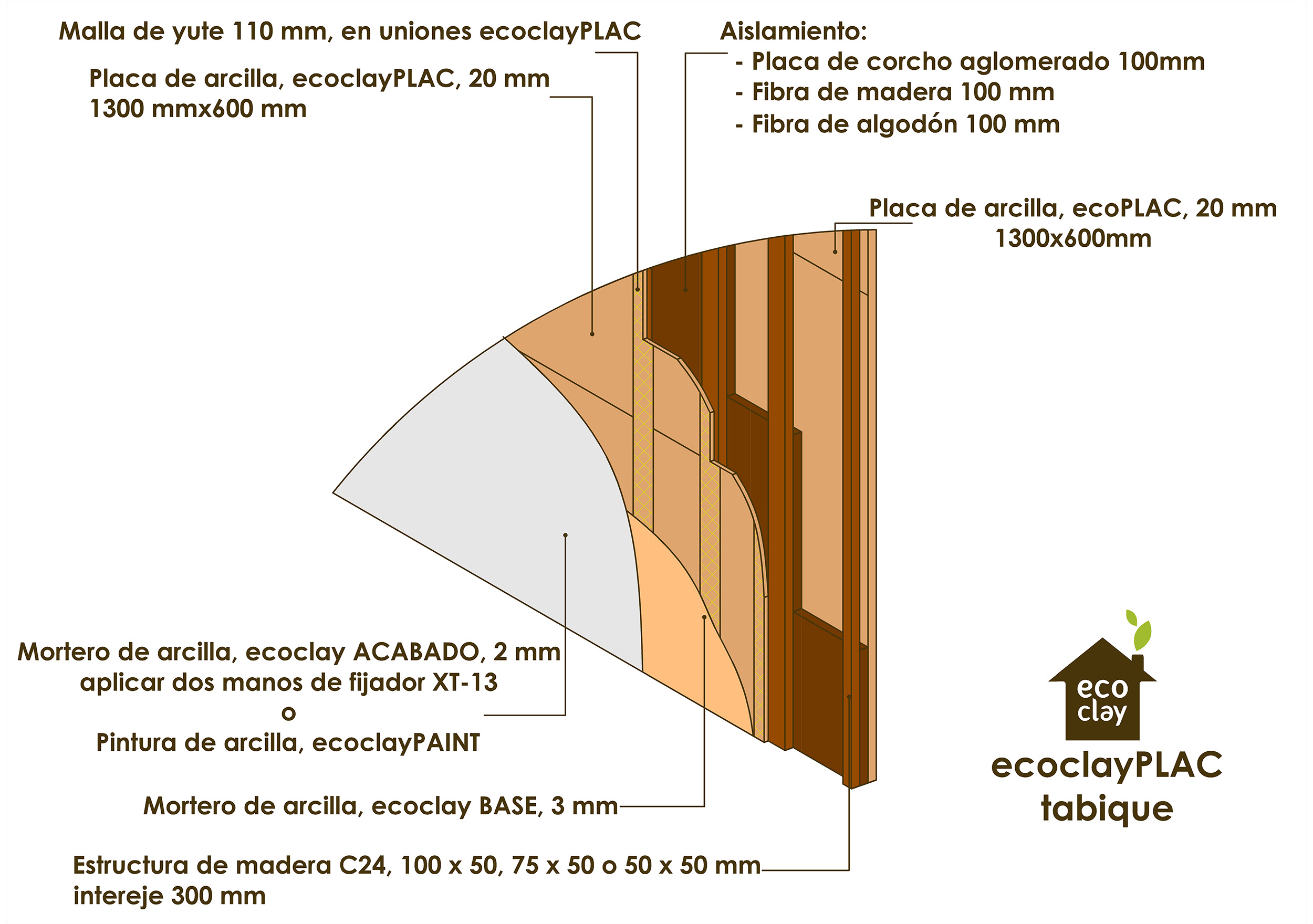 ecoclayPLAC tabique