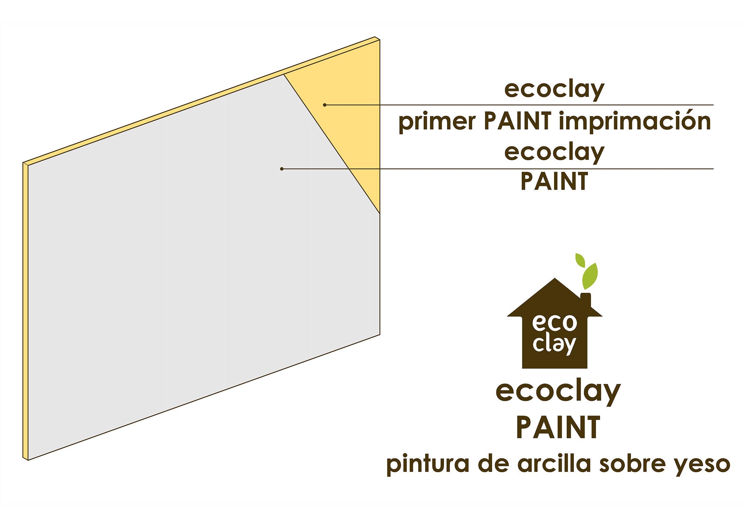 ecoclay PAINT, sobre yeso
