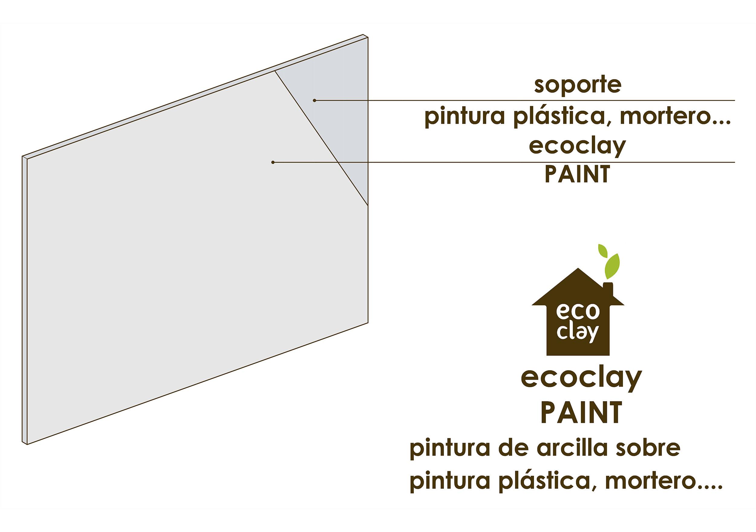 ecoclay PAINT, sobre pintura plástica, mortero..
