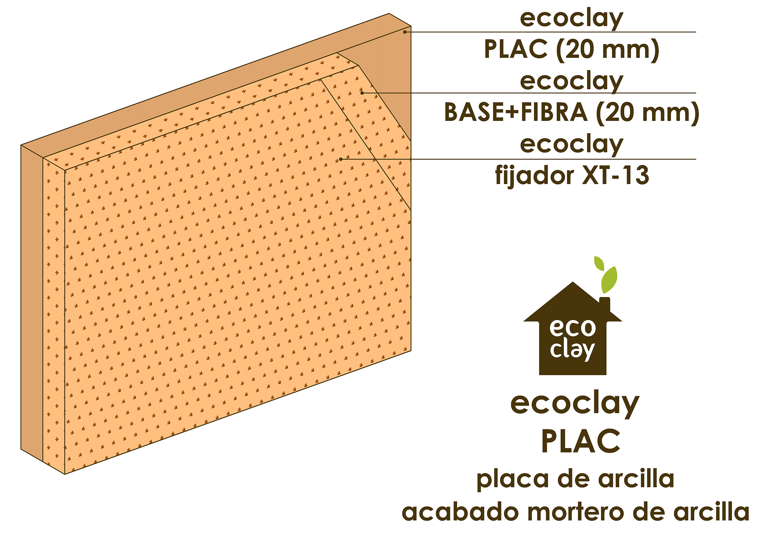 ecoclayPLAC, acabado mortero de arcilla, ecoclay BASE+FIBRA