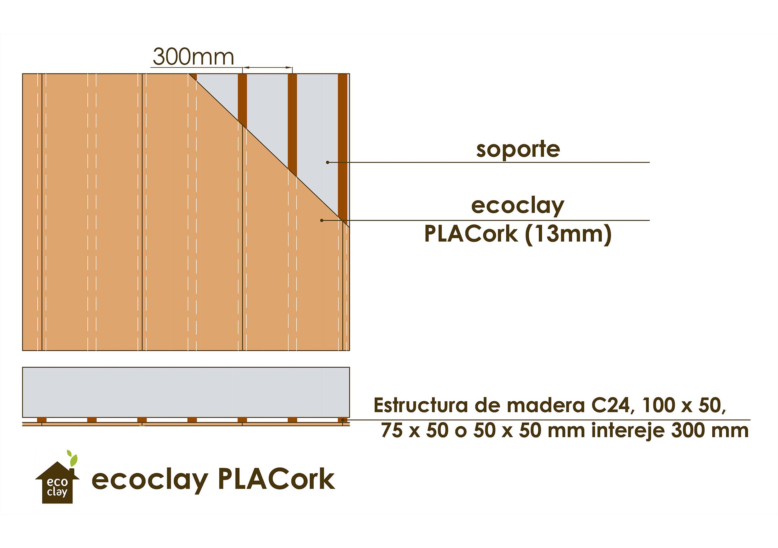 ecoclayPLACork, vistas