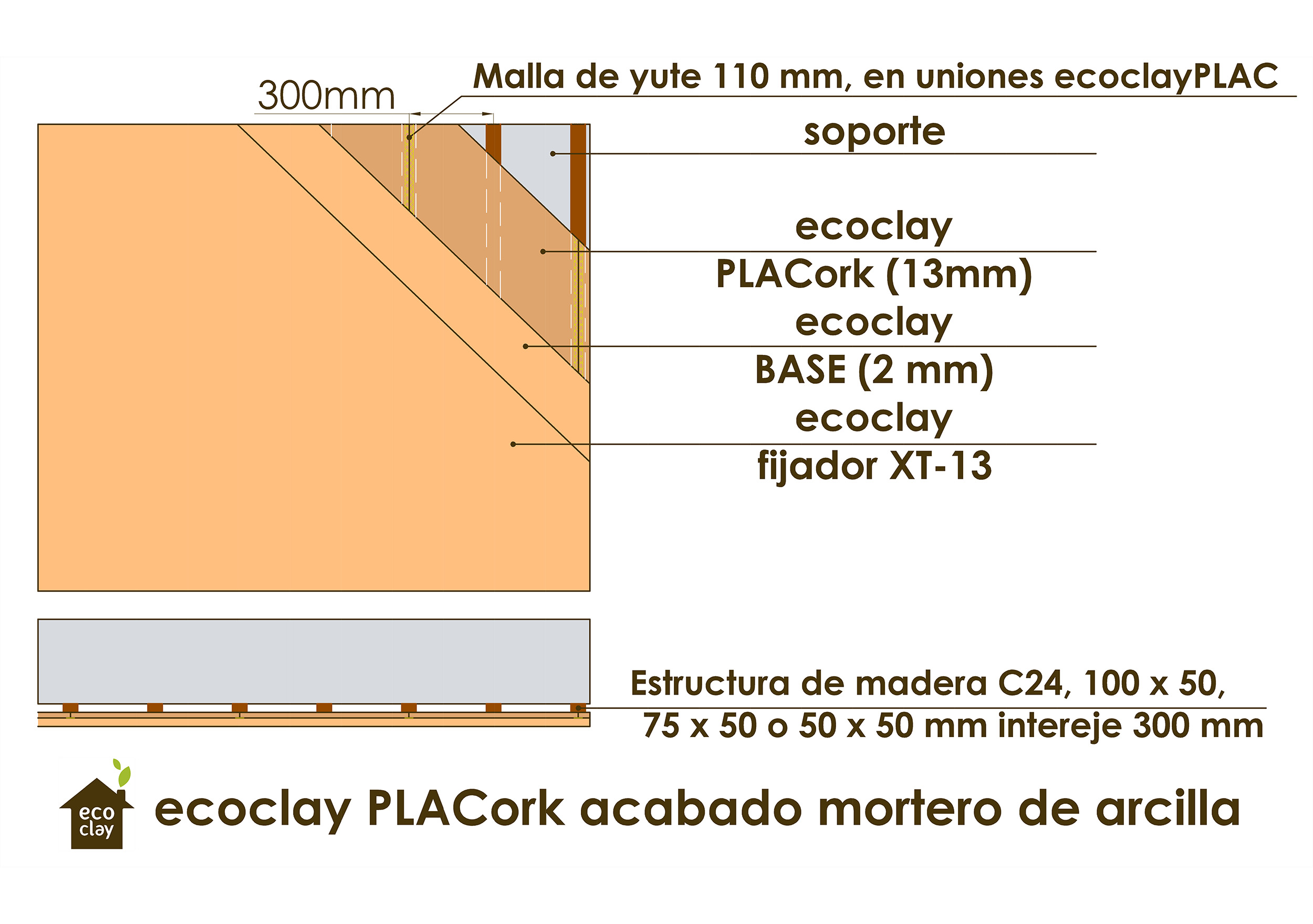 ecoclayPLACork, acabado mortero de arcilla, ecoclay BASE