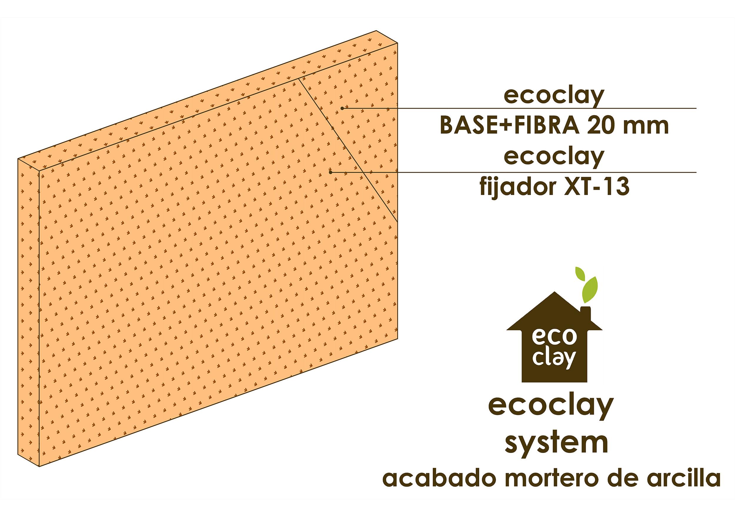 ecoclay SYSTEM, acabado mortero de arcilla, ecoclay BASE+FIBRA